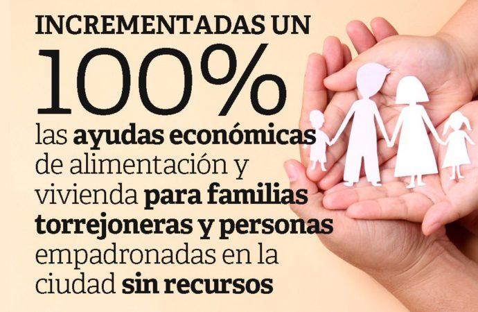 Torrejón duplica las ayudas económicas de alimentación y vivienda