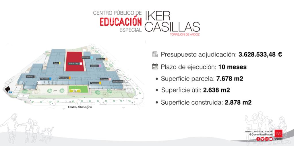 centro educación especial torrejón